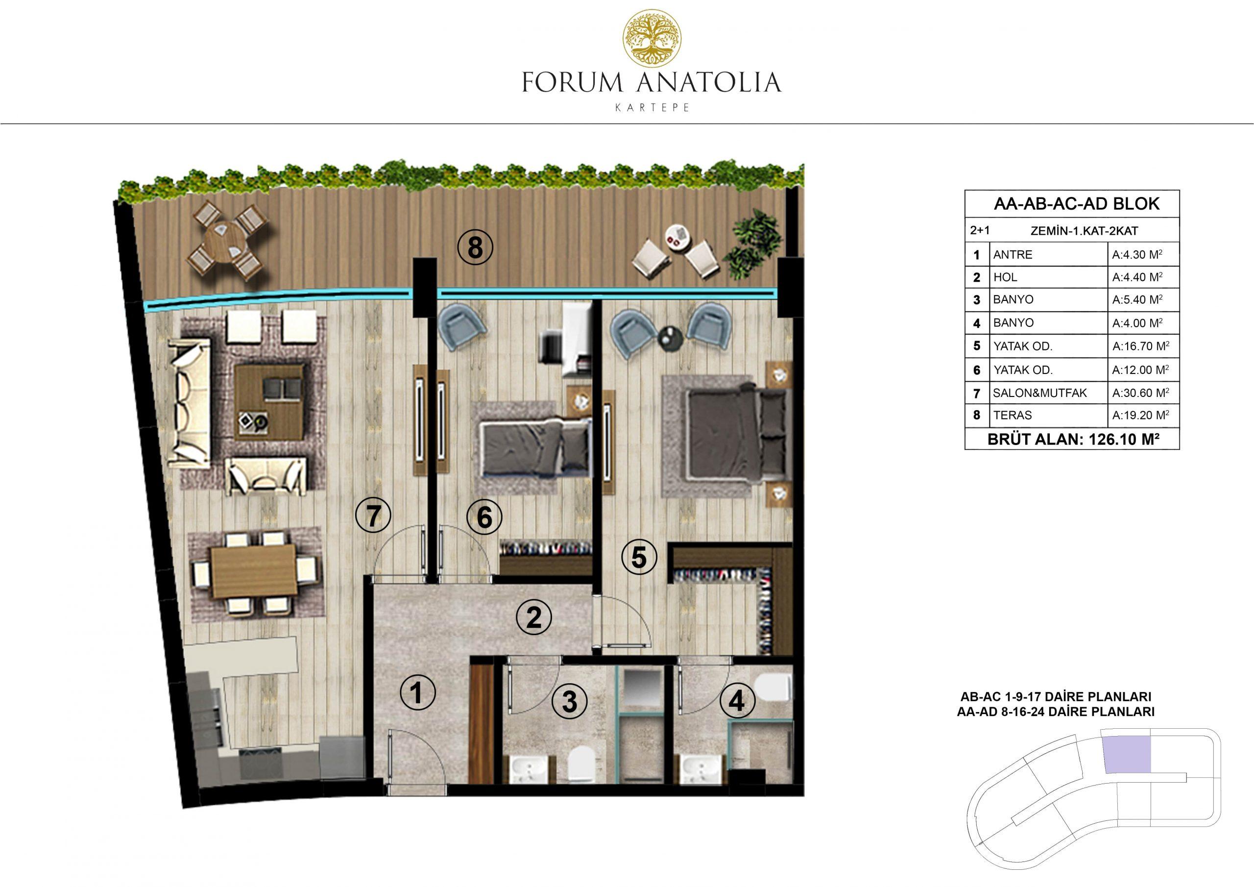 Forum Anatolia Kartepe 21 Kat Plani scaled