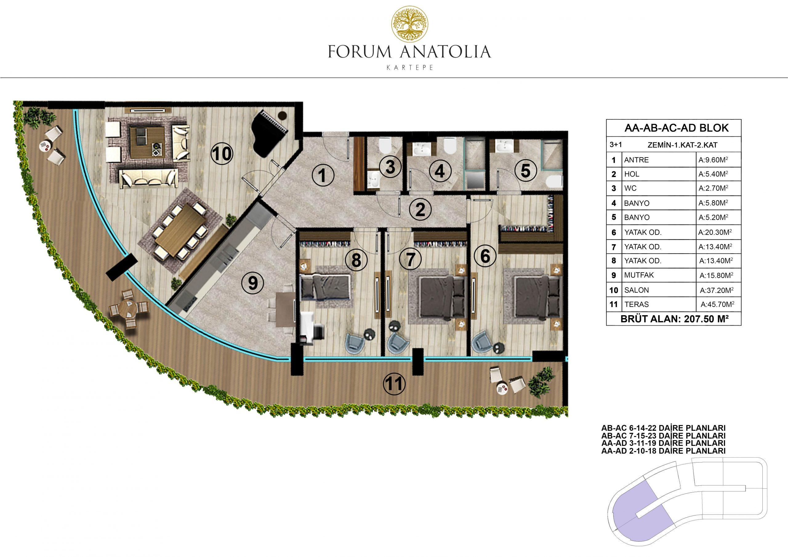 Forum Anatolia Kartepe 31 Kat Plani scaled