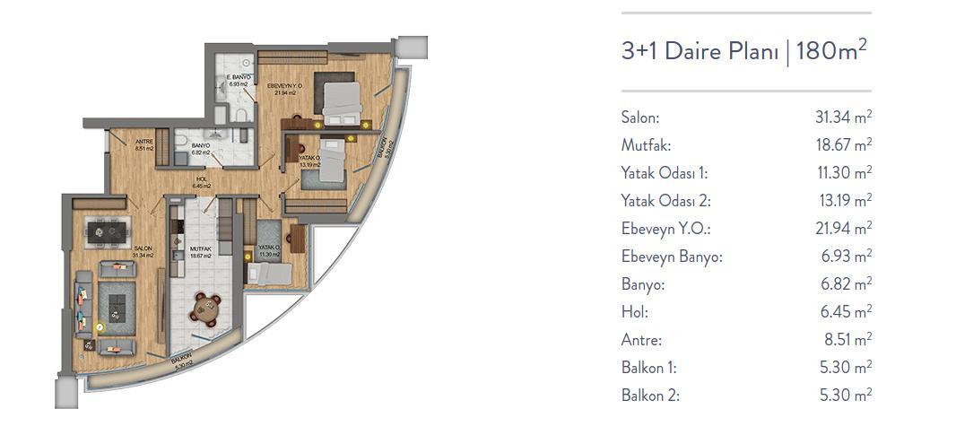Fortis Sinanli Yeni Kadikoy 31 Kat Plani