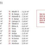 Gol Istanbul 51 Plan Listesi