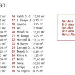 Gol Istanbul 61 Plan Listesi